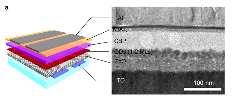 Diodes in Quantum Computing3