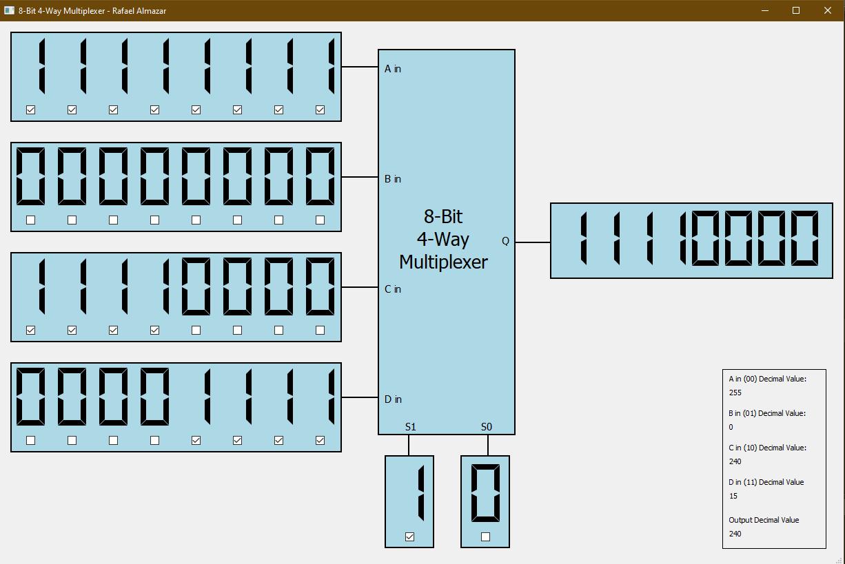 Multiplexer Simulator