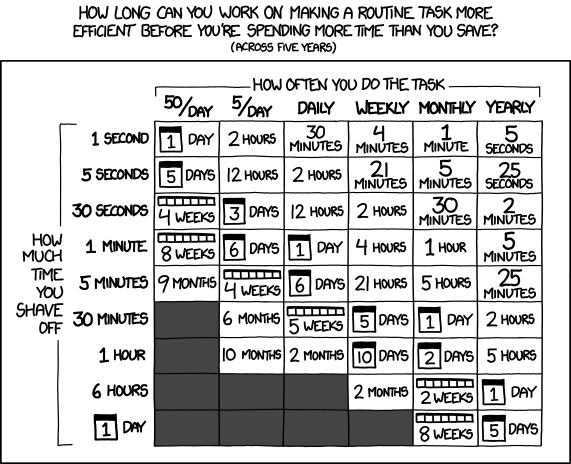 Today's XKCD Comic