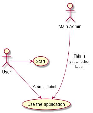 uml-example