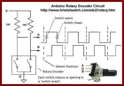Encoder button accuracy on NodeMCU v2 · Issue #210 · neu-rah