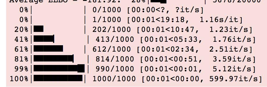 Progress bar updating problem following kernel interrupt