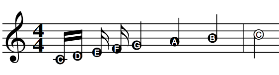 Example of Easy Notes Output