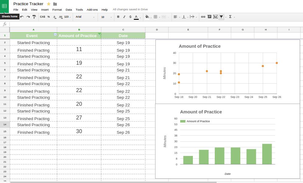 Practice Tracker Document