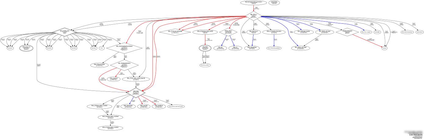 natlas-Diagram Ex1