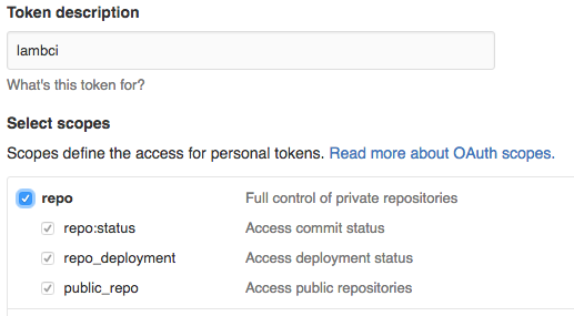 Private GitHub access