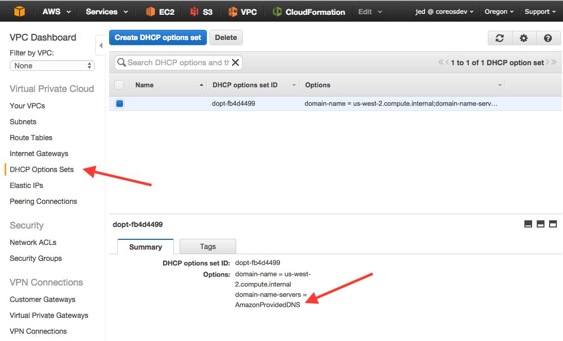 No Documentation Of Ec2 Ami Network Configuration Issue 472