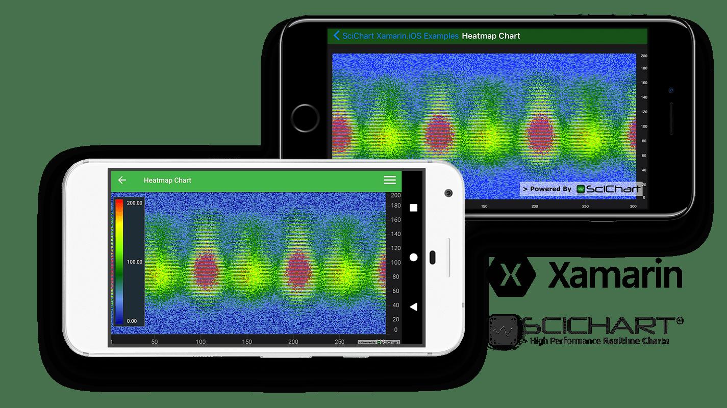 Xamarin Heatmap Spectrogram Chart