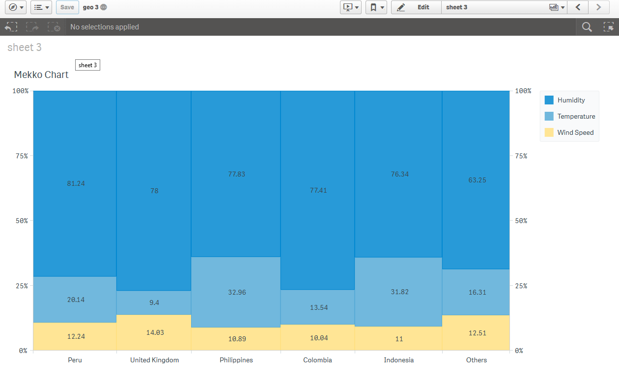 GitHub - AnyChart/AnyChart-Qlik: AnyChart JavaScript Visualization ...