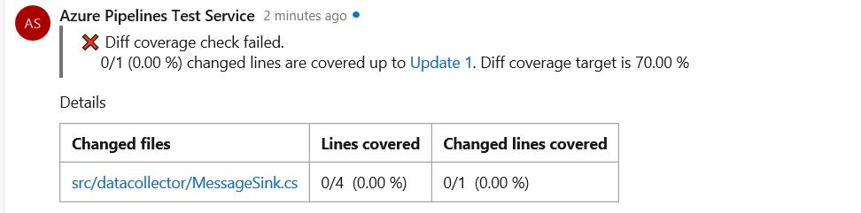 code coverage metrix