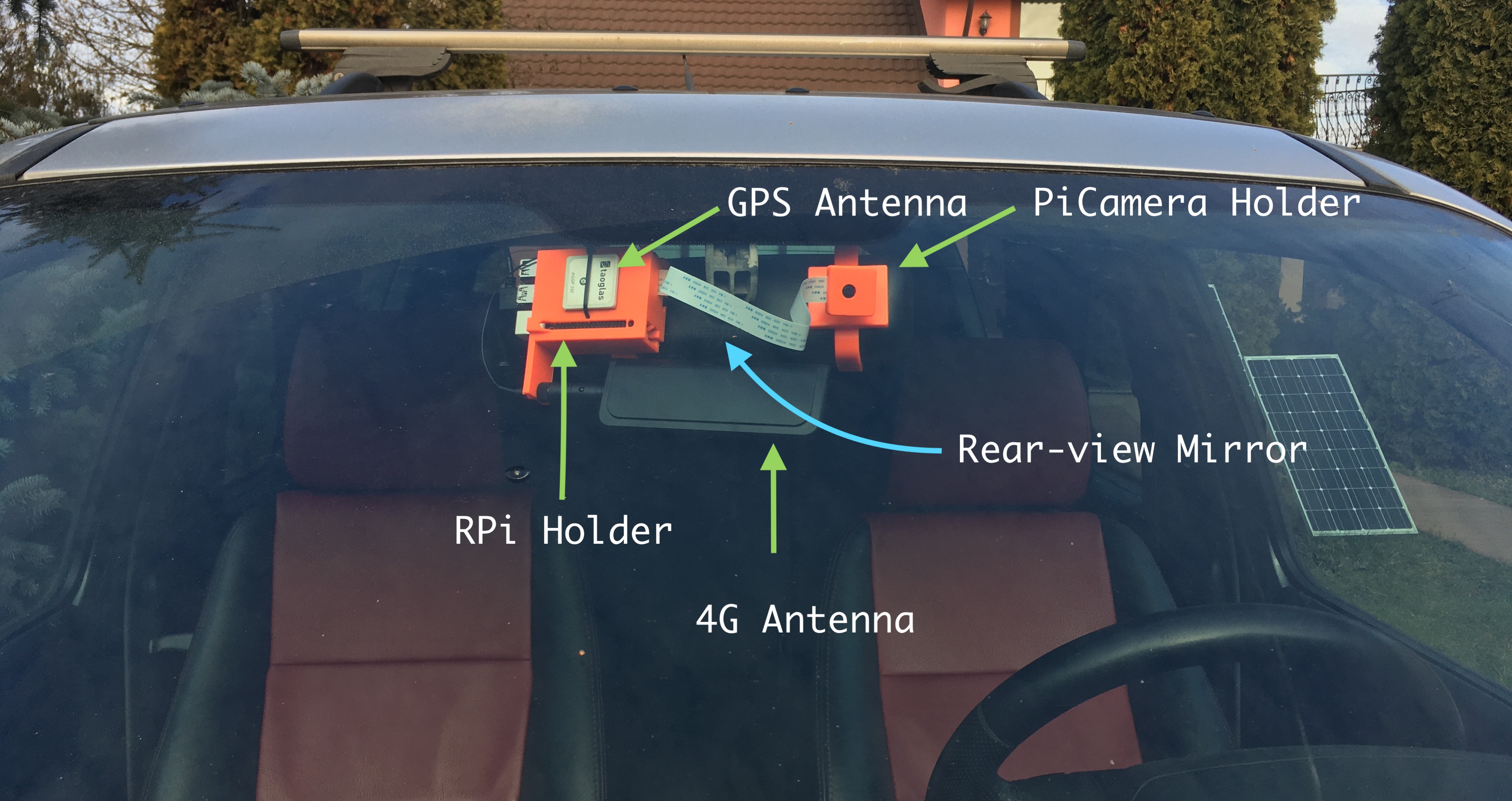 Raspberry Pi client with 4G access and onboard GPS that connects to cortex's APIs for inference