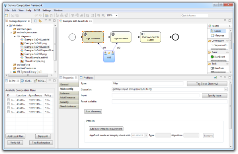 The SSVV package running within the Service Composition Framework.