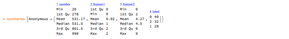 """""""ClCon-lifting-data-example-1"""""""
