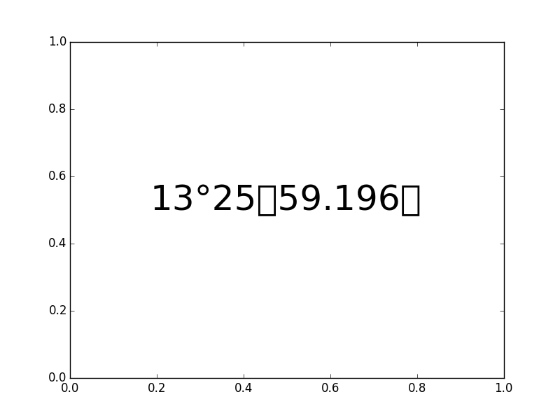 Unicode angles do not show properly in Matplotlib plots · Issue