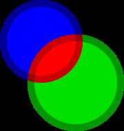 FastCCI Logo