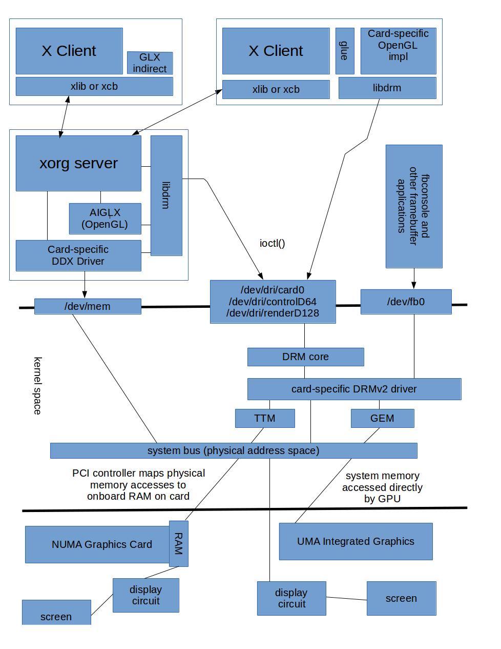 Linux Circuit Design Software Magic