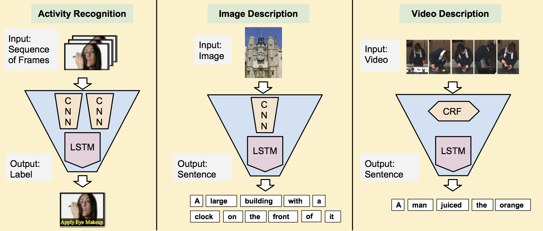 term paper neural networks