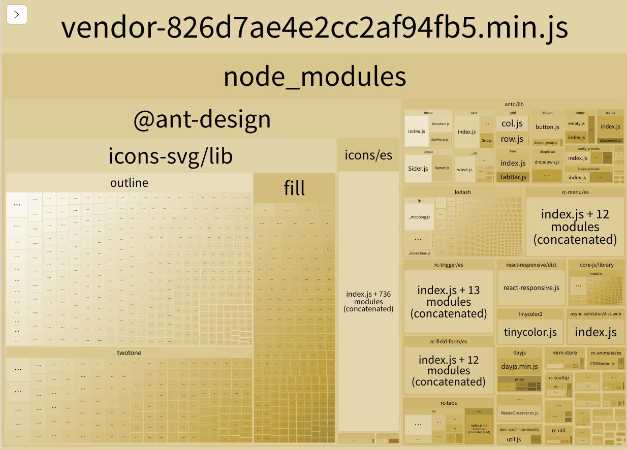 webpack-bundle-analyzer.png