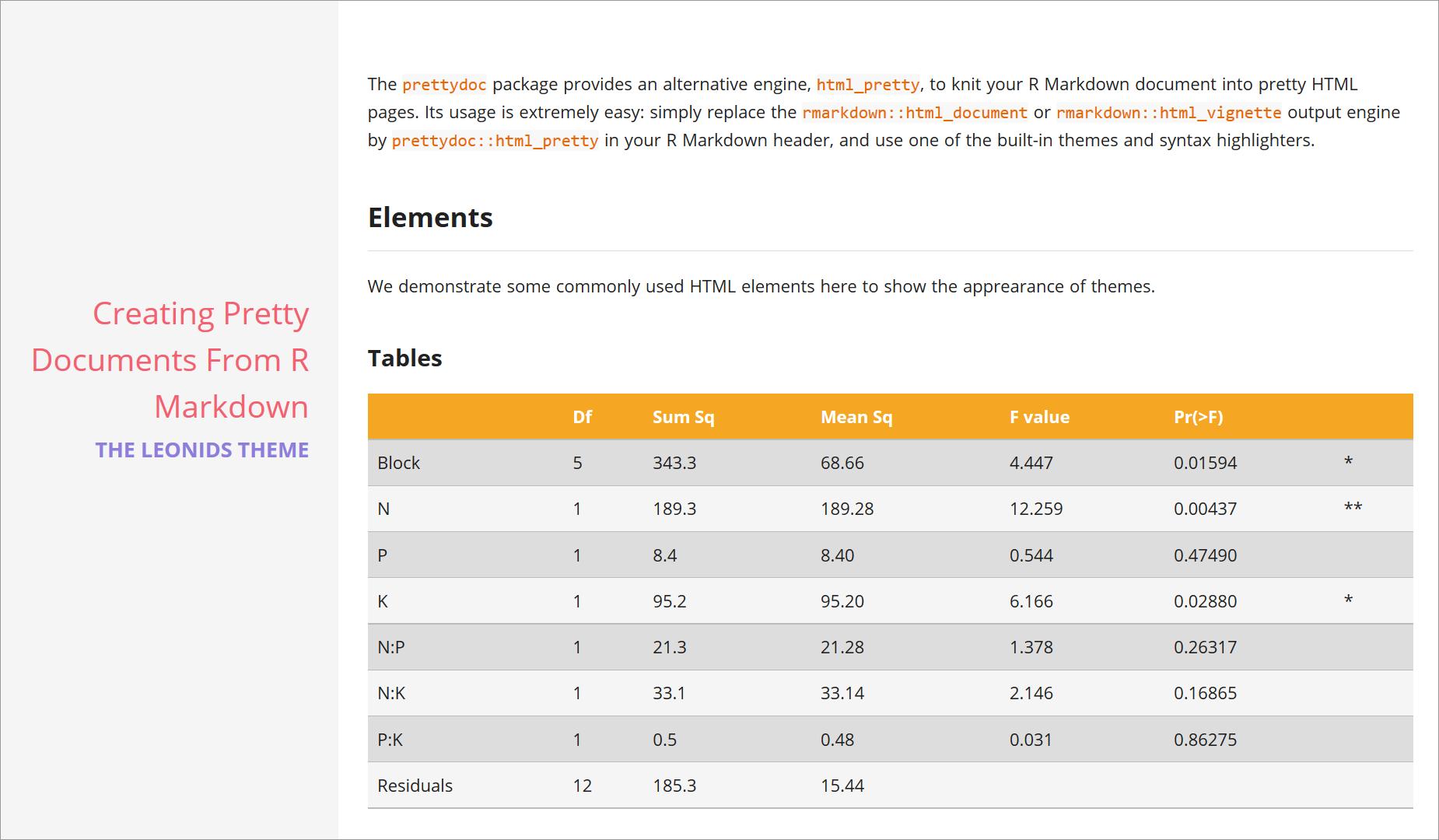 GitHub - yixuan/prettydoc: Creating Pretty HTML From R Markdown
