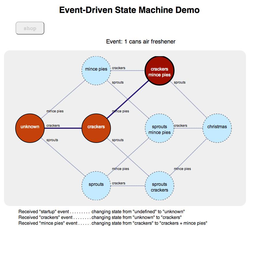 js state machine