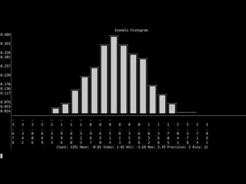 thist - a go package for calculating online histograms with plotting to the terminal and images