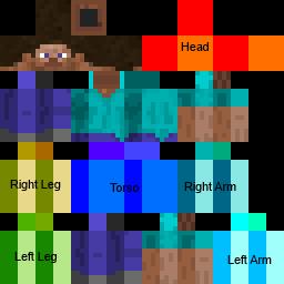 Minecraft 1.8 snapshot new skin