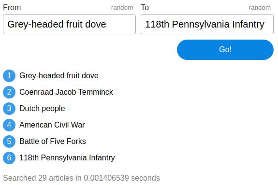 Grey-headed fruit dove to 118th Pennsylvania Infantry