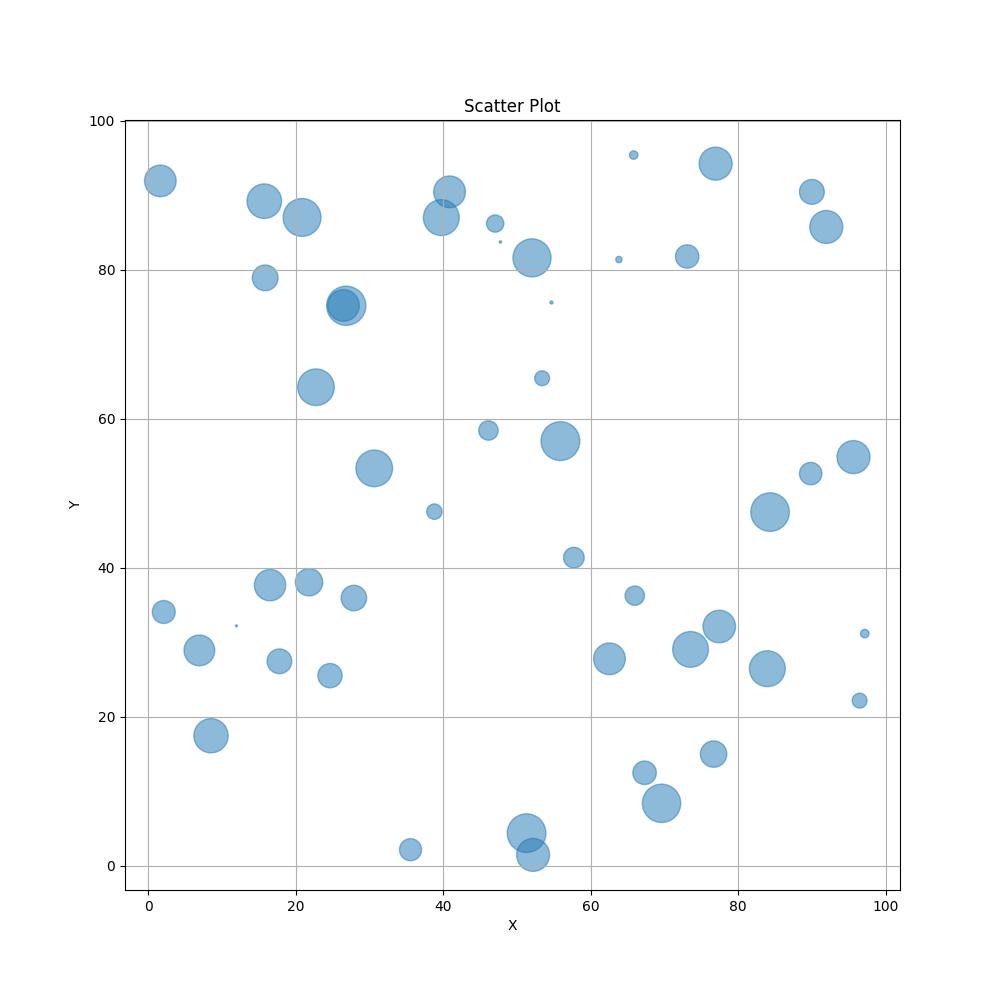 Various julia plotting examples using pyplot github box plot ccuart Images