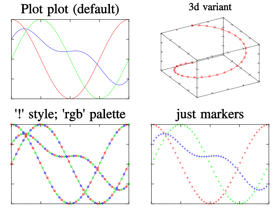 image of plot.rb