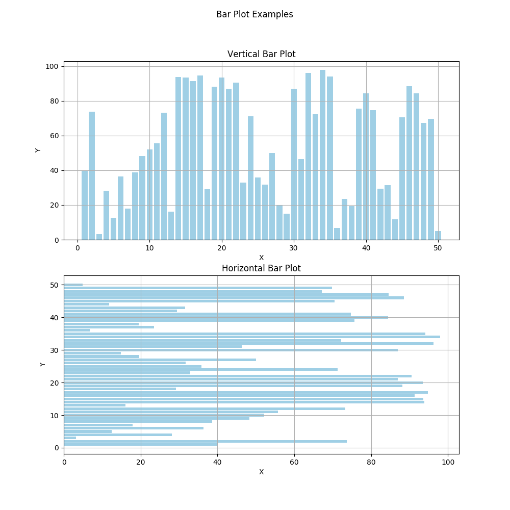 Python matplotlib patchcollection example | Matplotlib