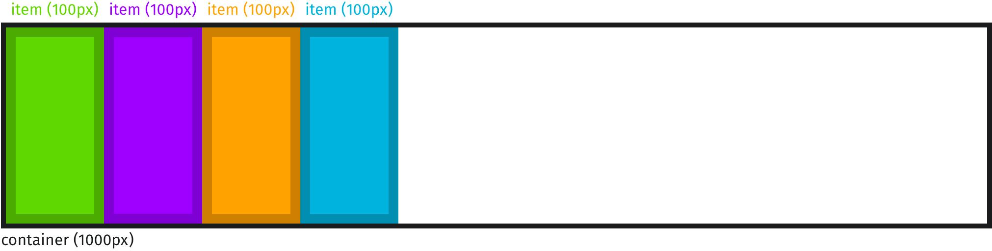 Расположение во flex контейнере flex элементов с установленным свойством max-width