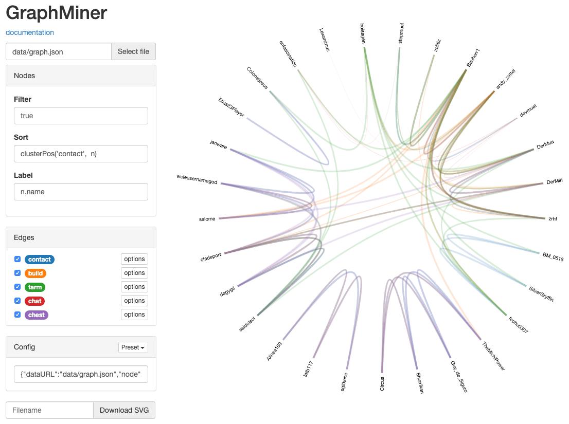 GraphMiner Screenshot
