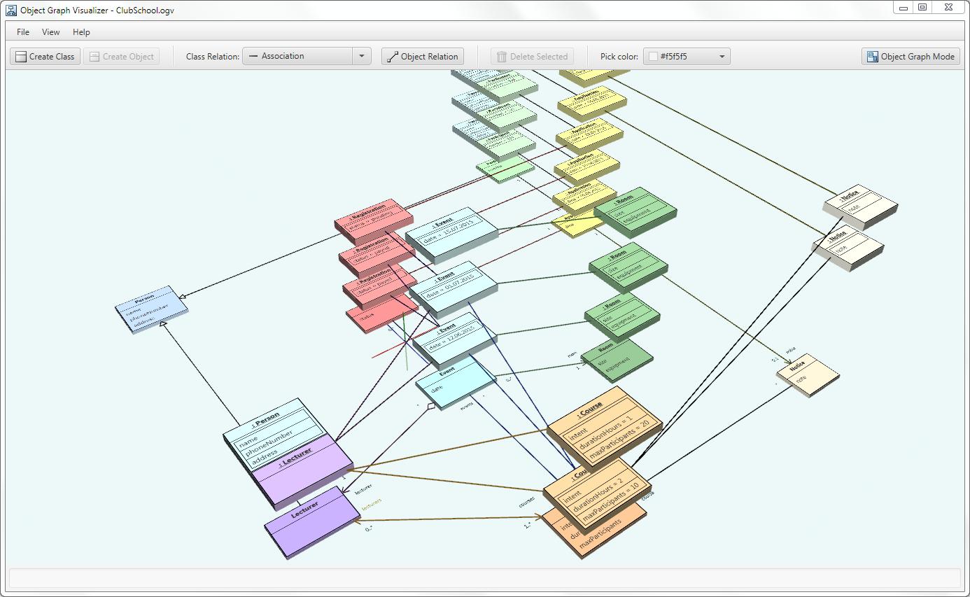 Github nurtakobjectgraphvisualization object graph visualization alt tag ccuart Gallery