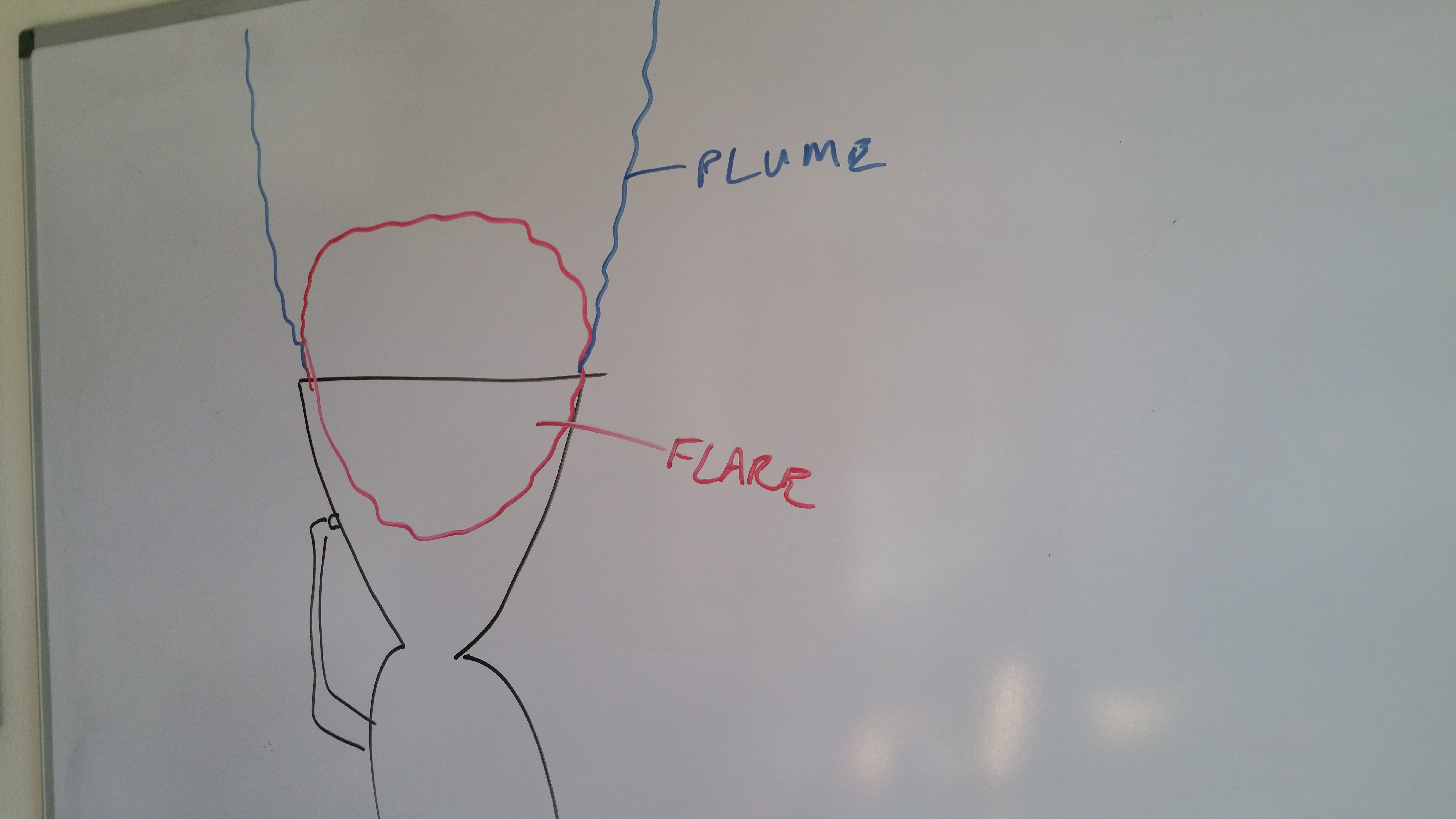 Plume Flare Alignment image
