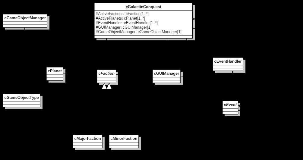 Mod Framework