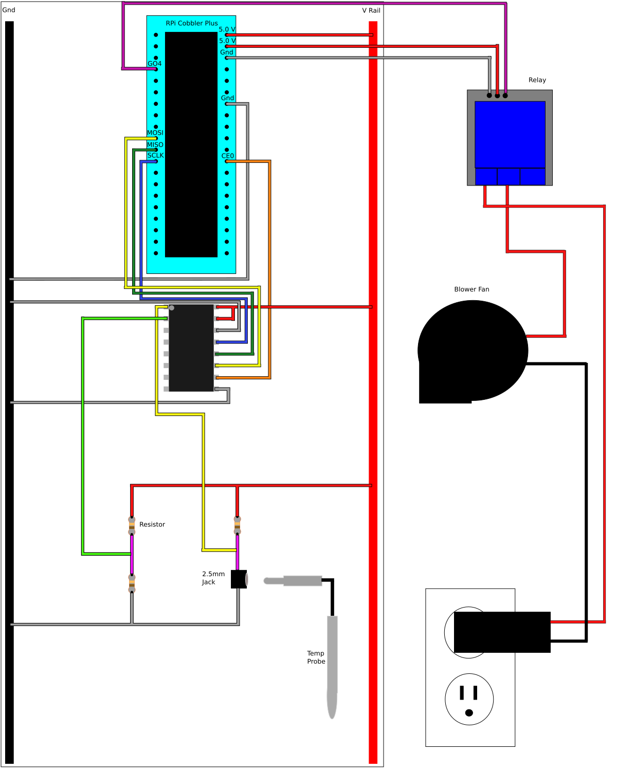 Github Jjohnson338 Grillkeeper A Webpage Controlled Smoker How 2 5mm Jack Wiring Diagram