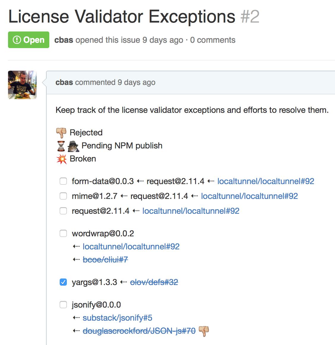 GitHub - sebdeckers/talk-spdx: License audits to break the