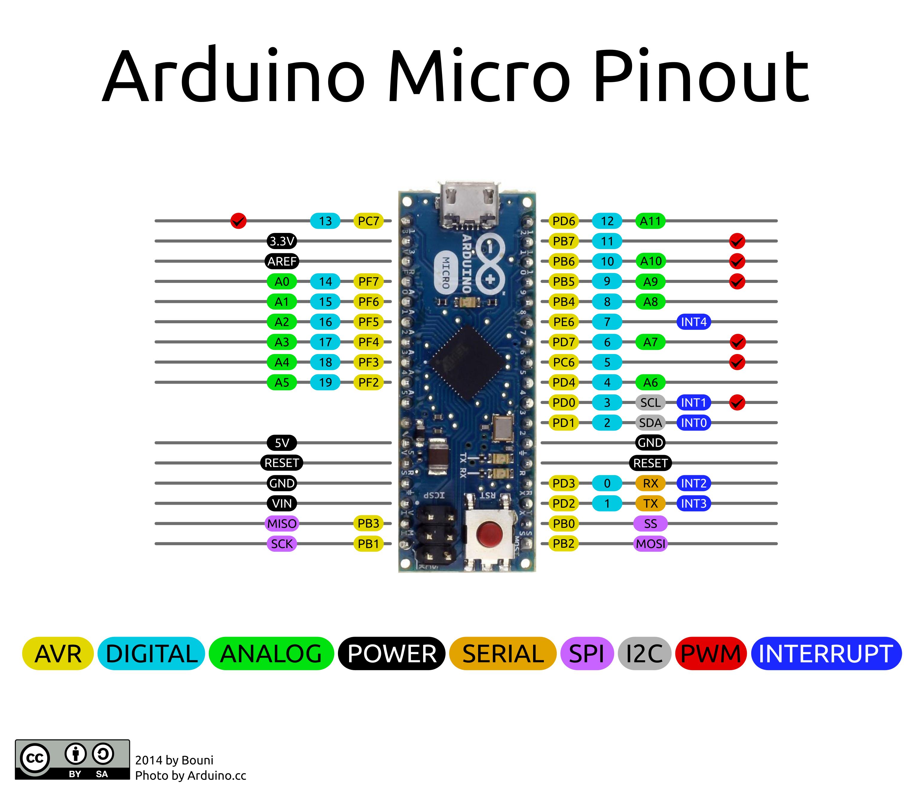 GitHub - Bouni/Arduino-Pinout