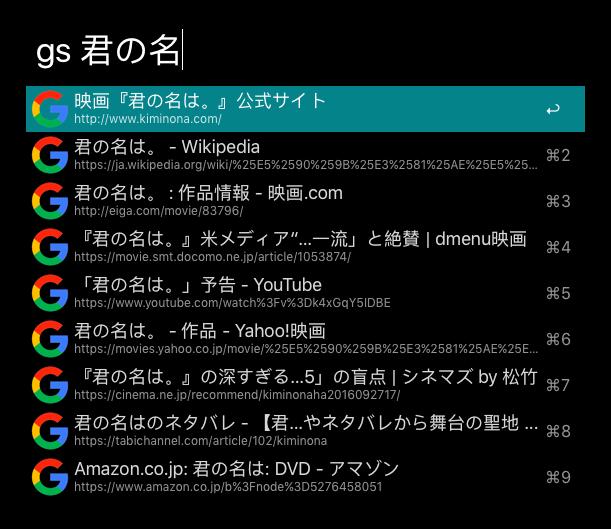 Unicode