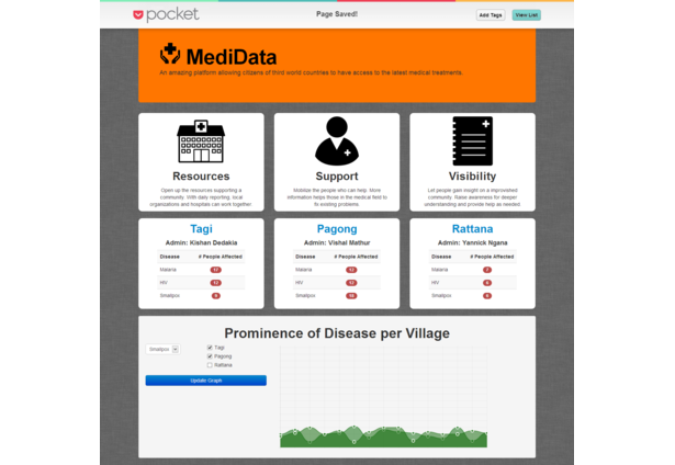 MediData screenshot