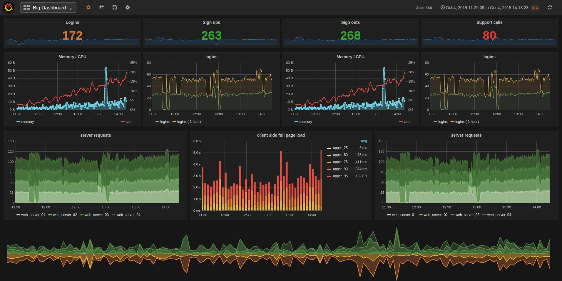 Github Adremsoft Netcrunch Grafana Gorgeous Metric Viz