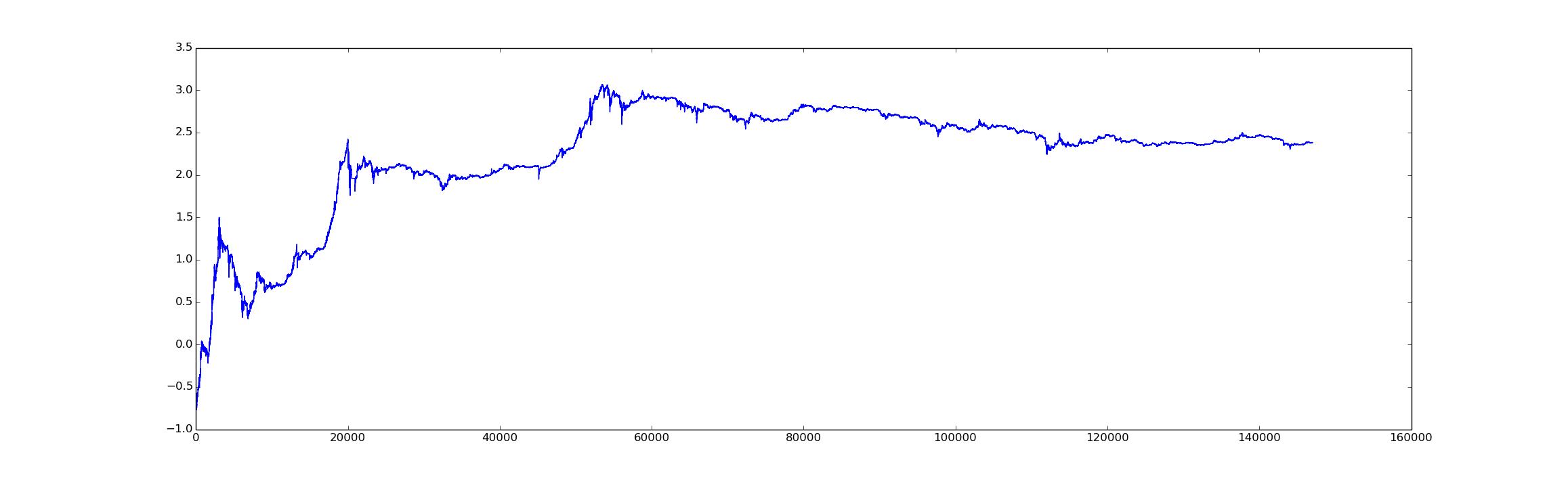 Bitcoin historical price data csv python / Bitcoin company