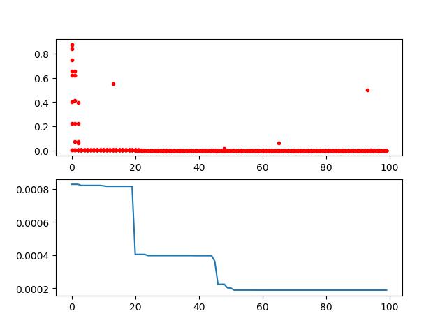 Figure_1-1