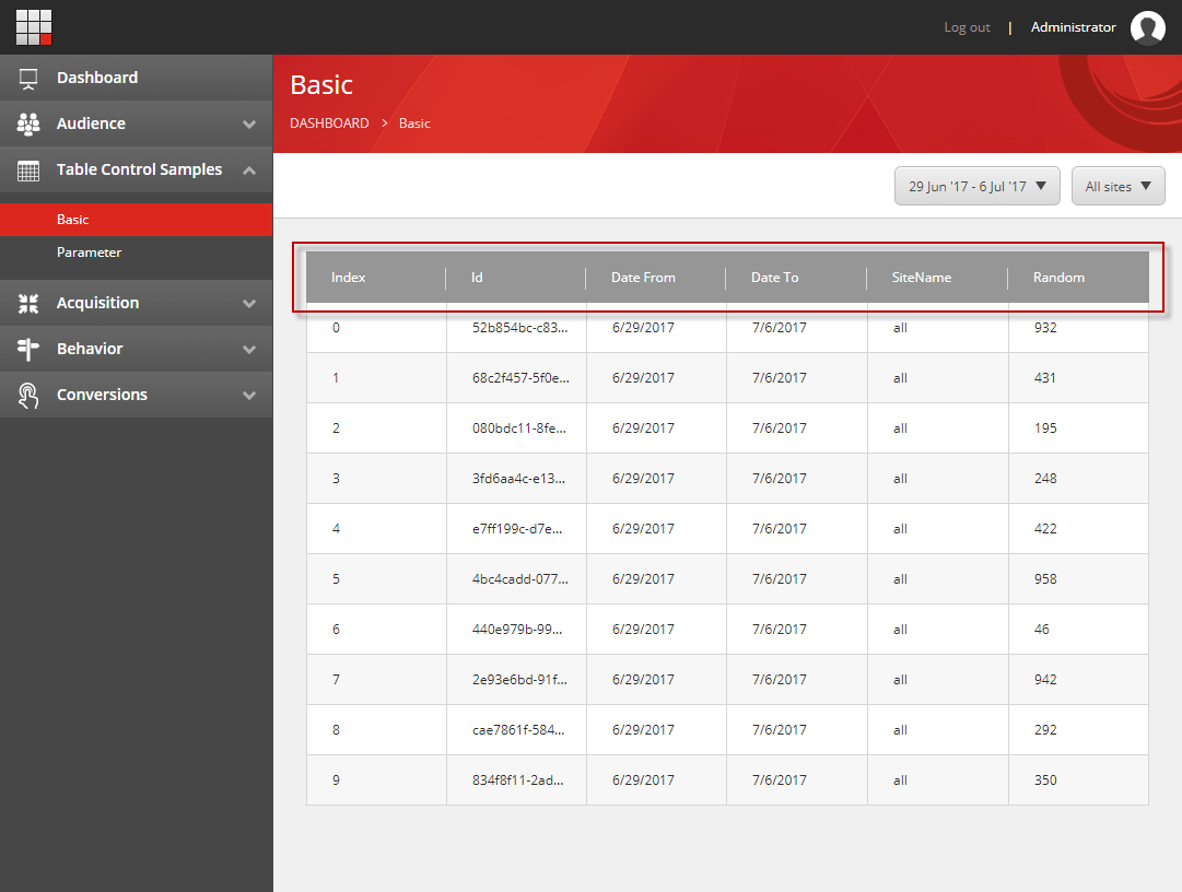 github onenorth sitecore experience analytics table control