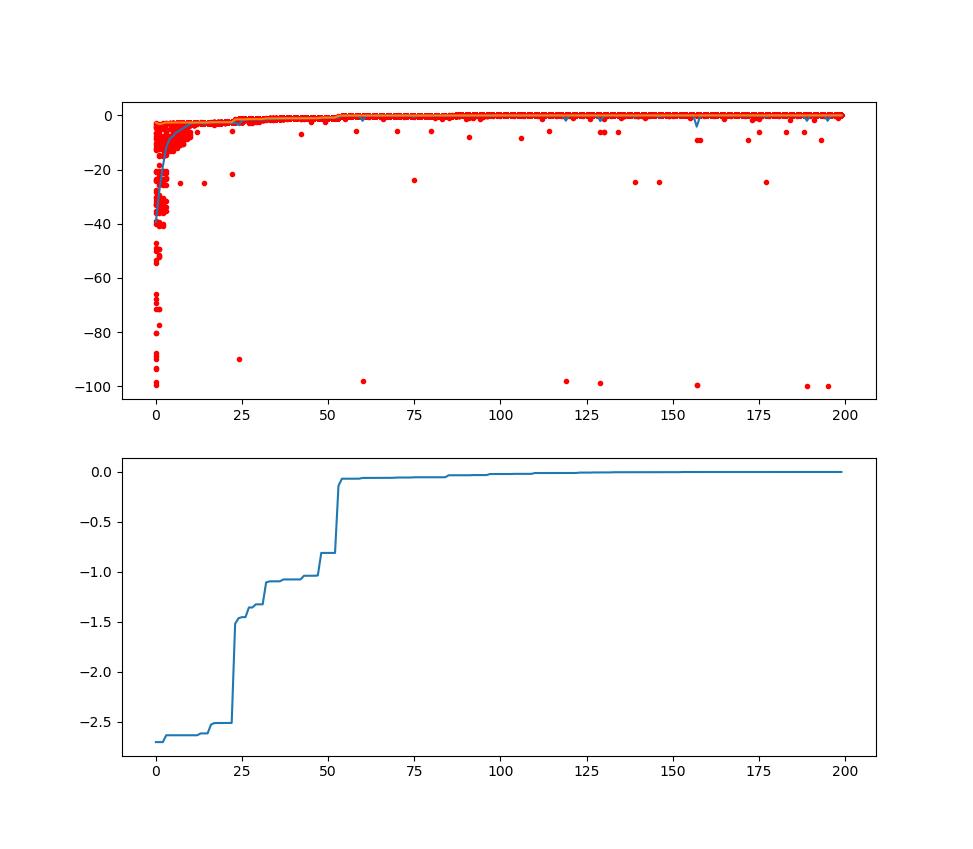 GitHub - guofei9987/scikit-opt: Heuristic Algorithms(Genetic