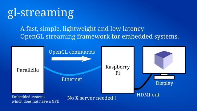 gl-streaming summary