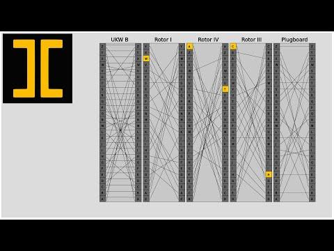 Enigma Video