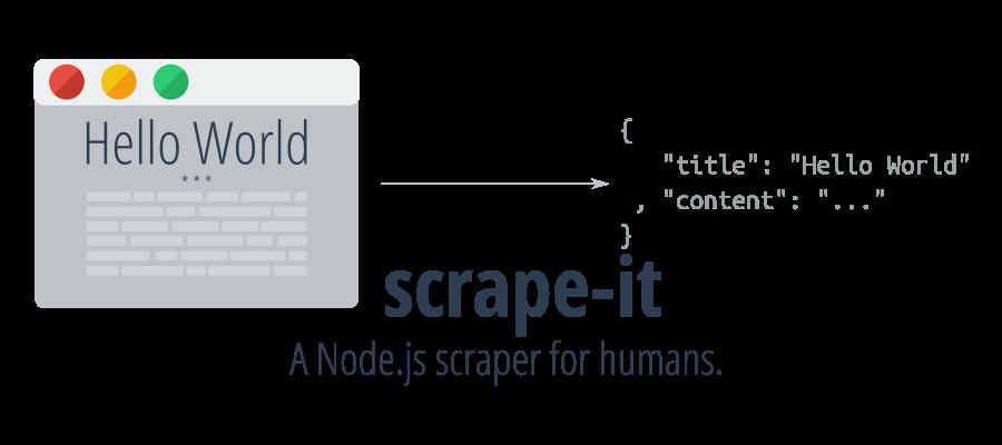 scrape-it/README md at master · IonicaBizau/scrape-it · GitHub