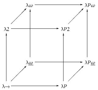 Pdf through functional programming lambda to calculus an introduction