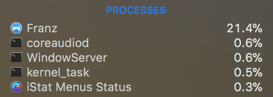 Messenger recipe constantly 17% CPU usage in Franz 5 · Issue